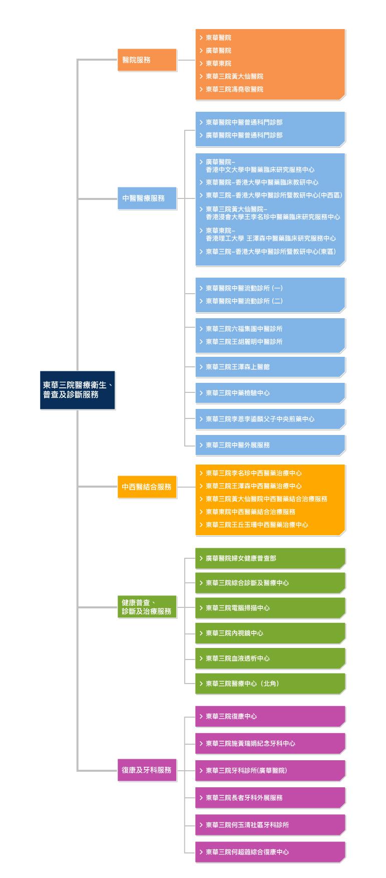diagram_tc
